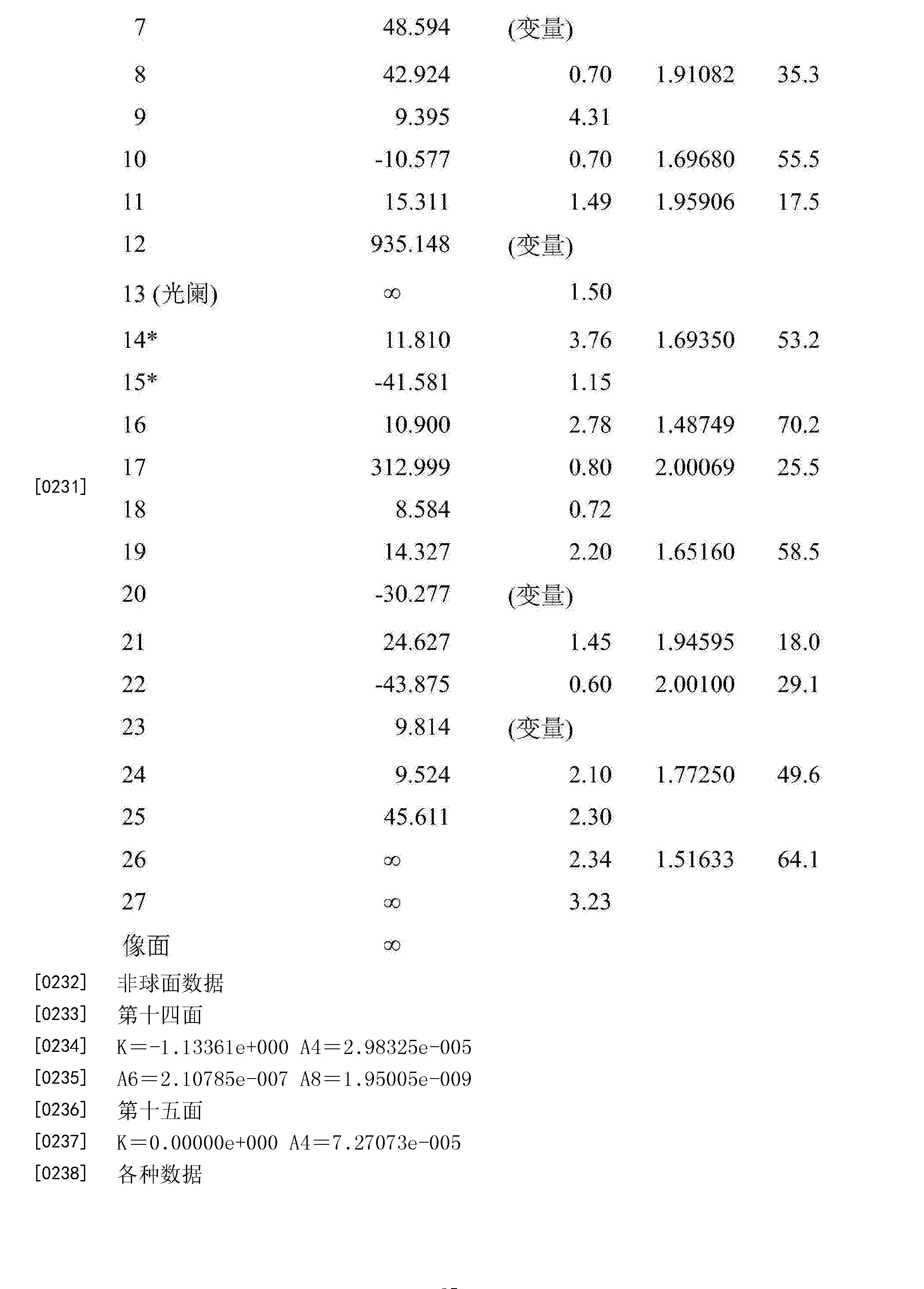 Figure CN105739071BD00251