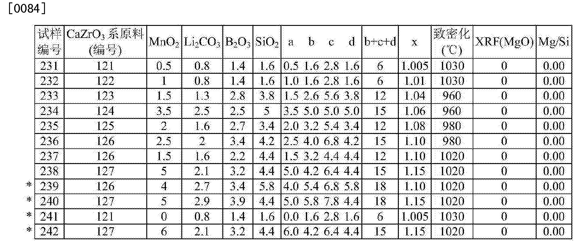 Figure CN103140904BD00141