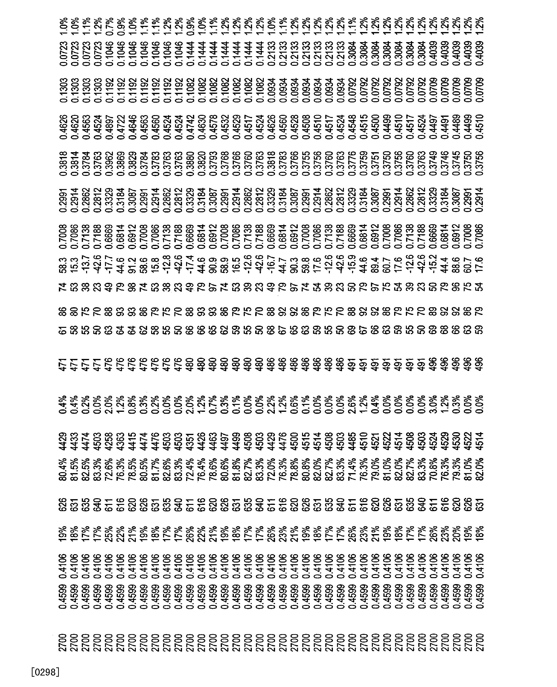 Figure CN101821544BD01251