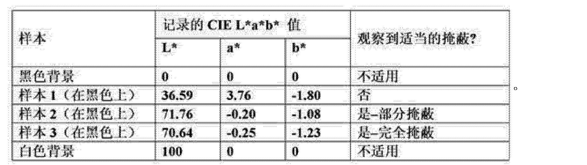 Figure CN104470552AD00452