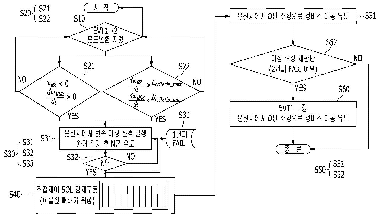 Figure R1020110132264