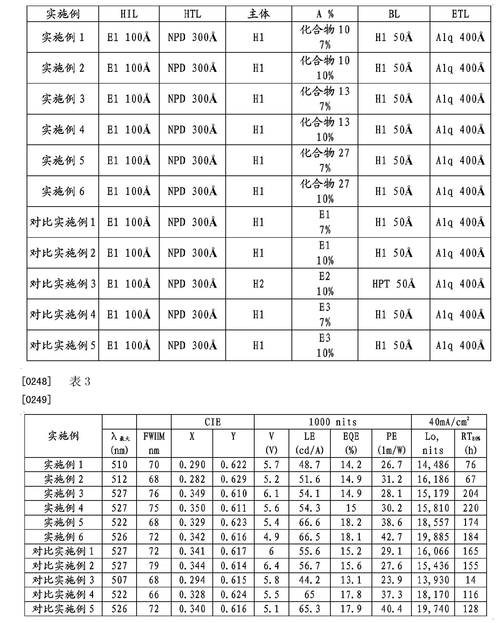 Figure CN102459505BD00741