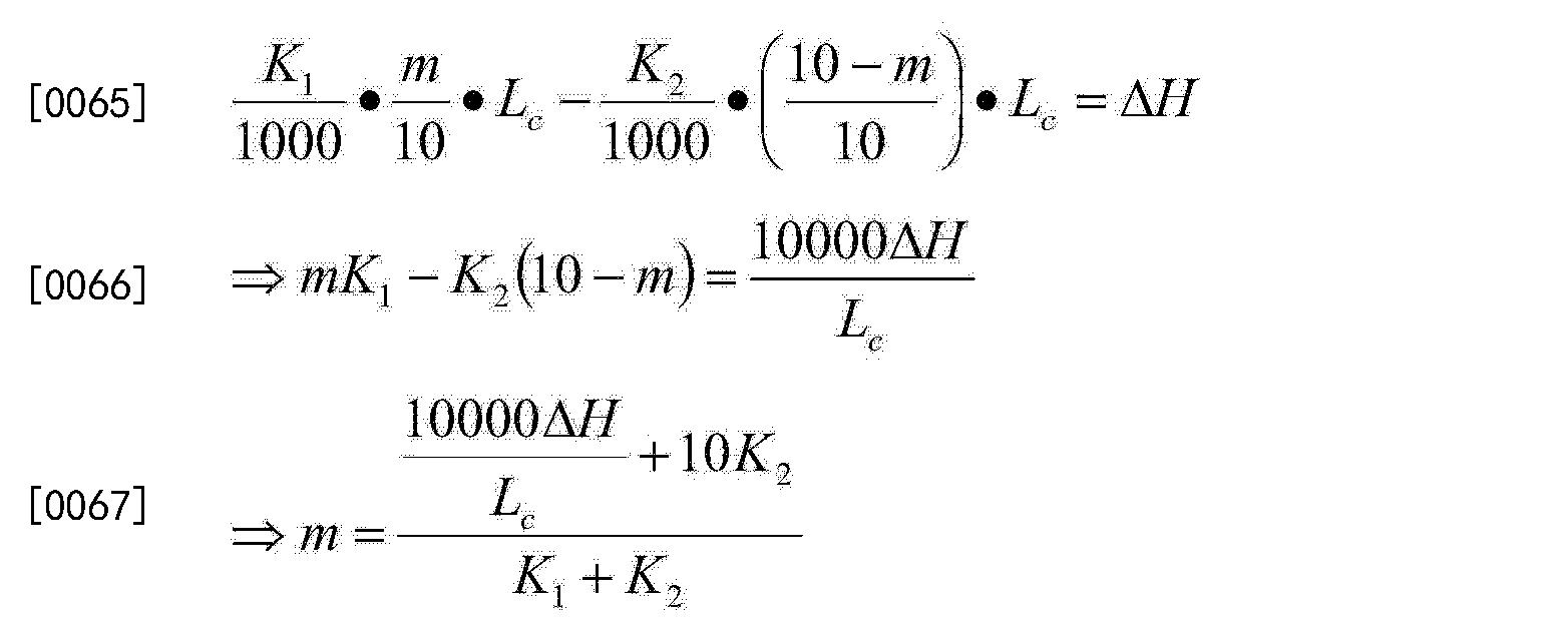 Figure CN104462692AD00081