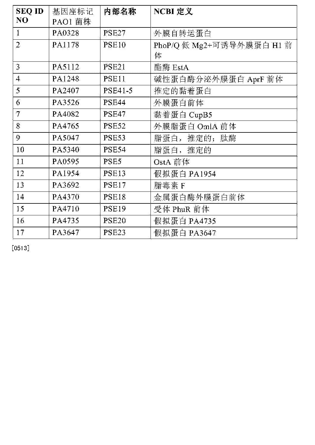 Figure CN105142666AD00501