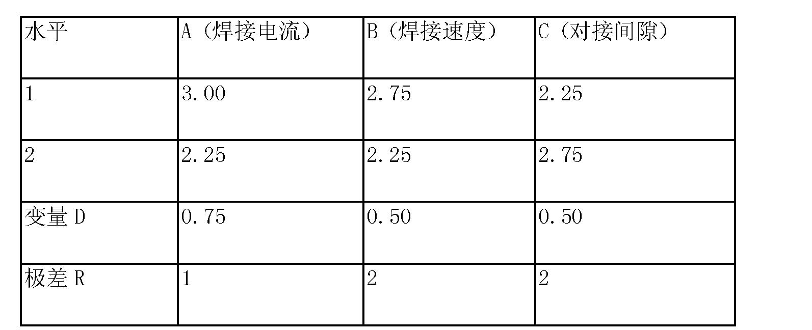 Figure CN103949755AD00062