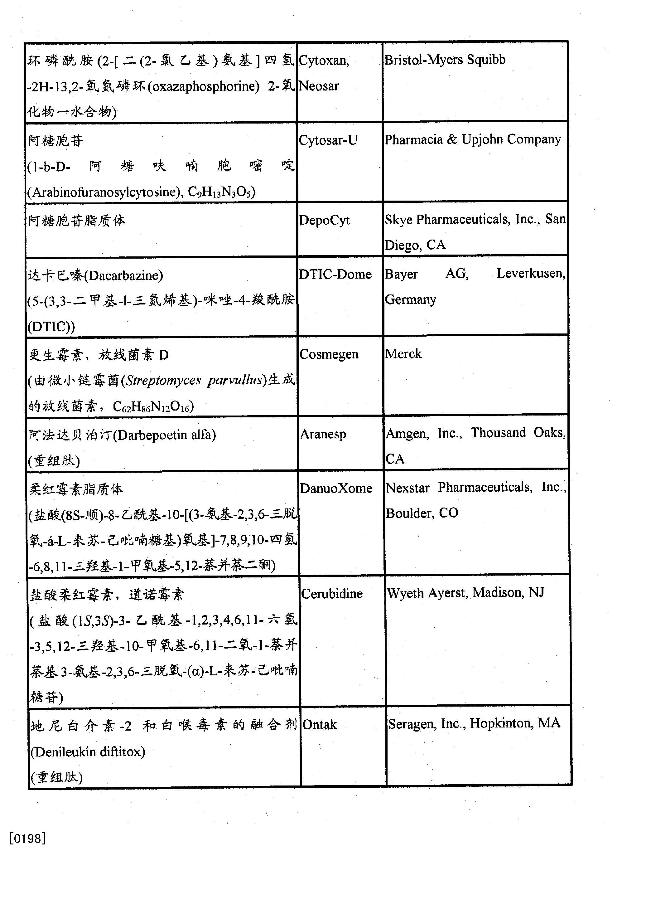 Figure CN102272599BD00351