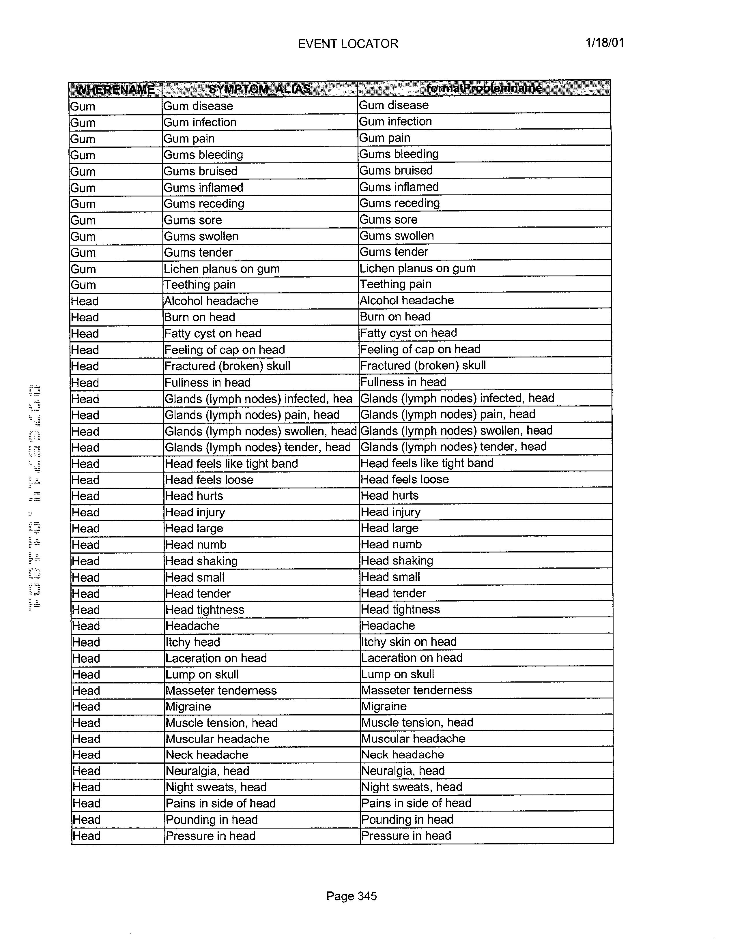 Figure US20030061072A1-20030327-P00346