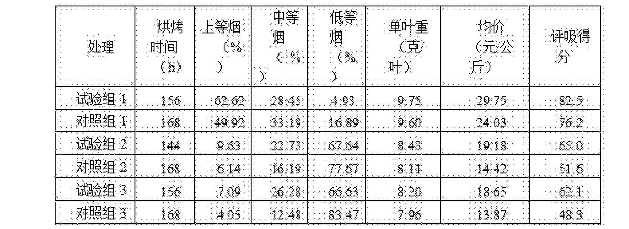 Figure CN108685144AD00111