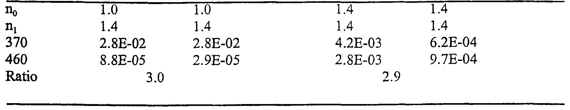 Figure imgf000060_0006