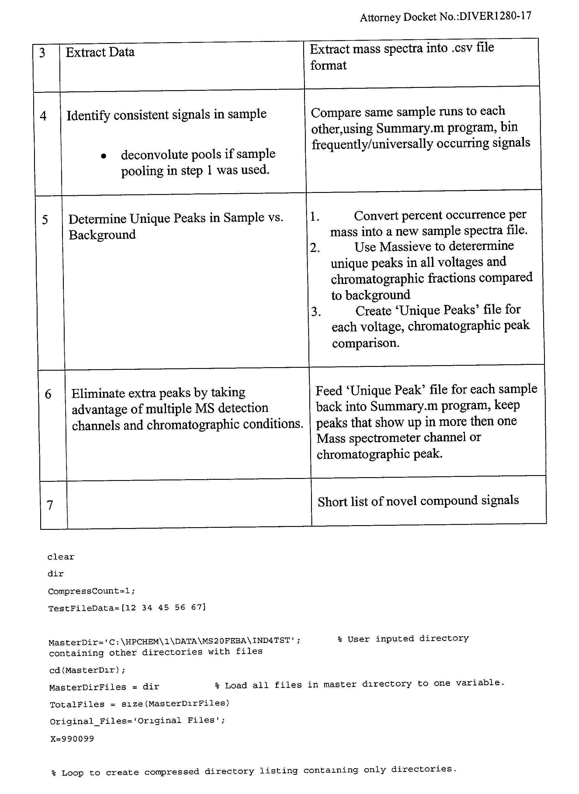 Figure US20030049841A1-20030313-P00002