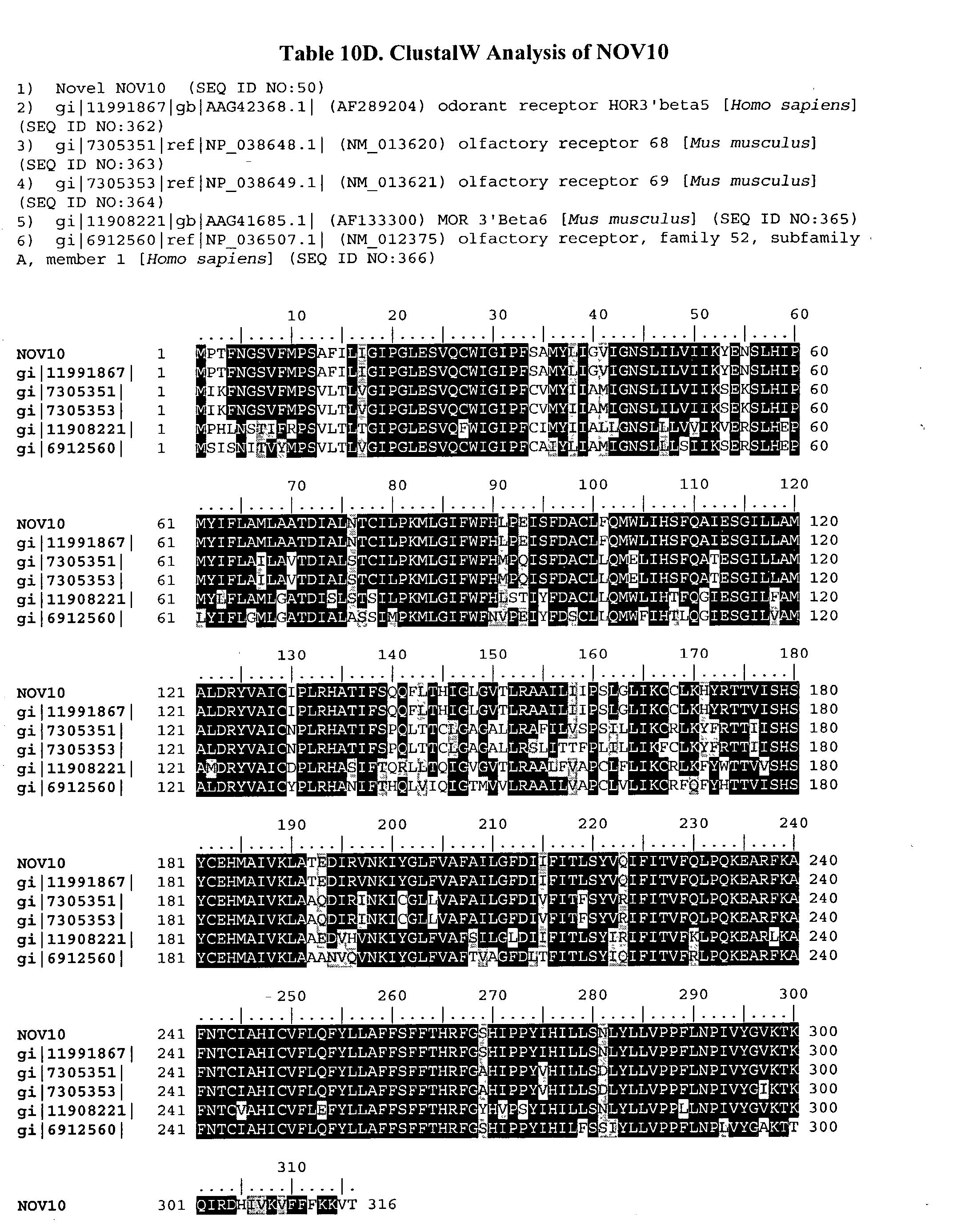 Figure US20040033493A1-20040219-P00025