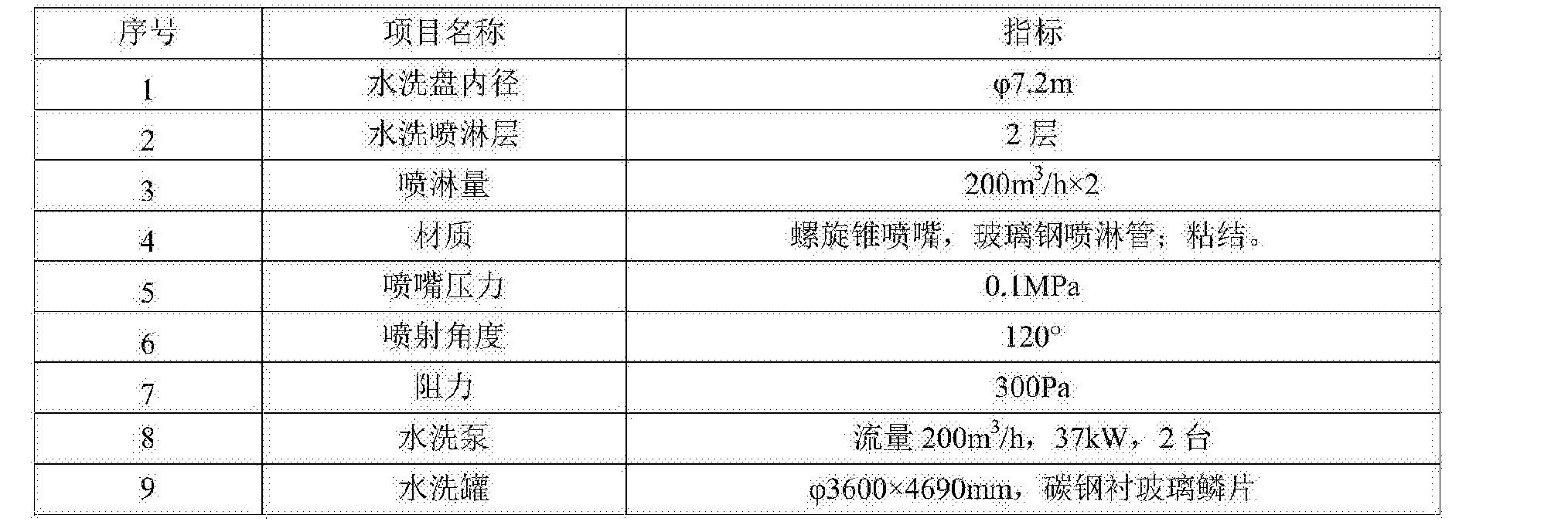 Figure CN105854479BD00072