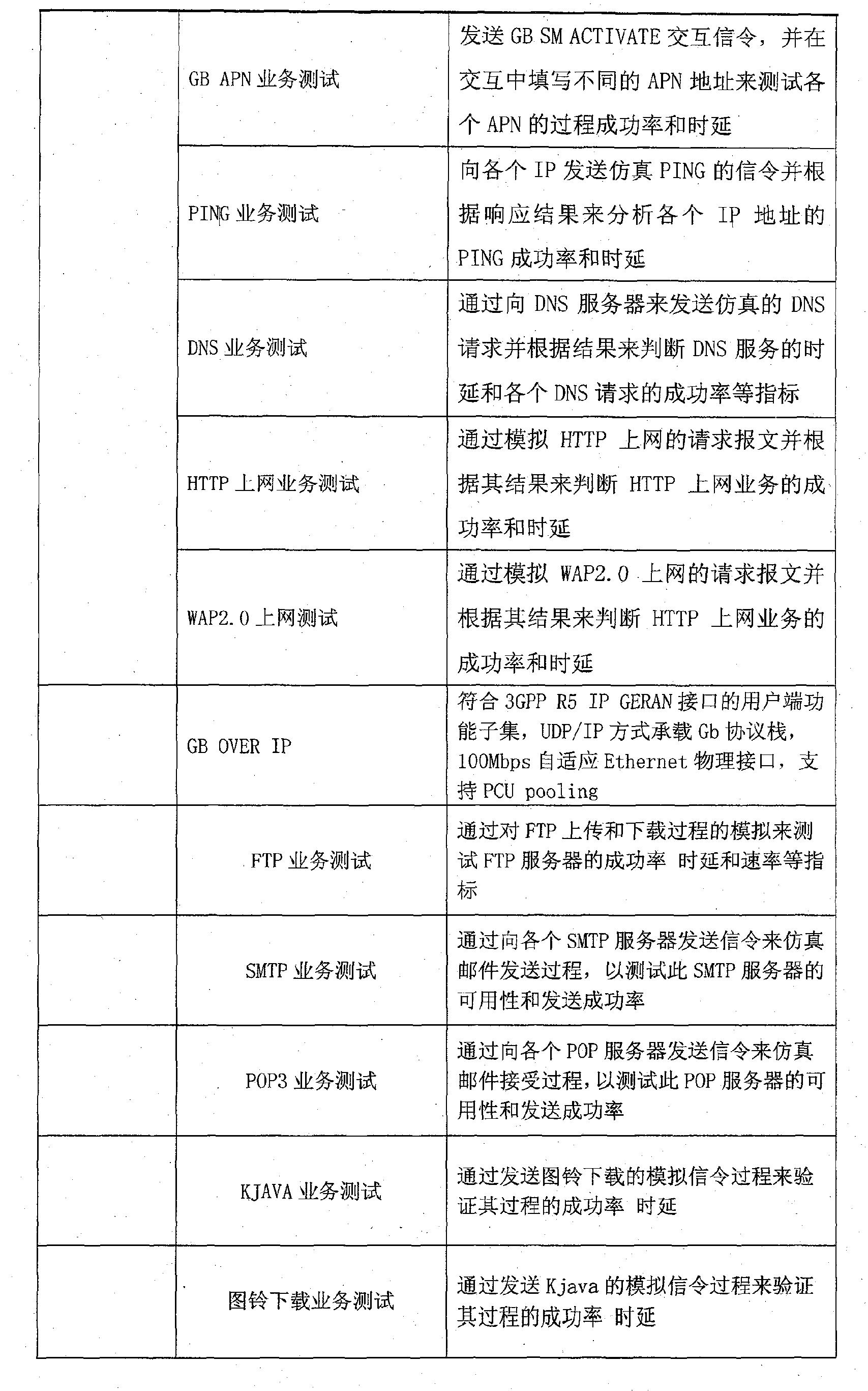 Figure CN101888658BD00131