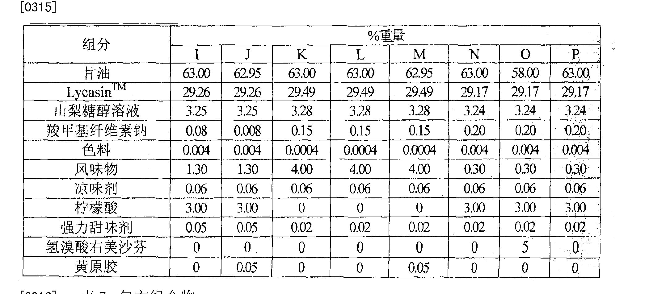 Figure CN101179943BD00602