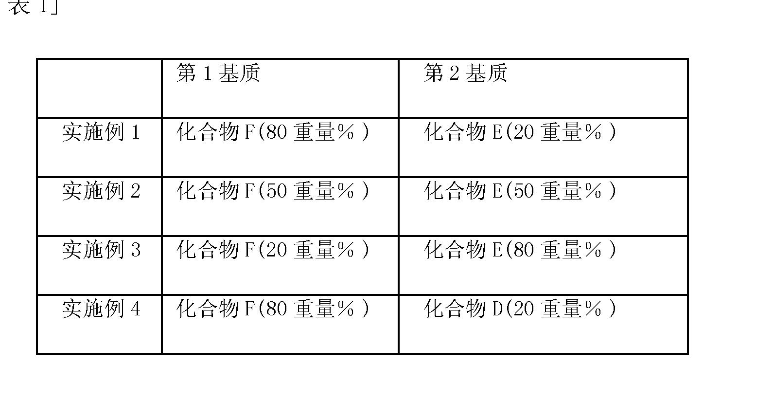 Figure CN101874316BD00883