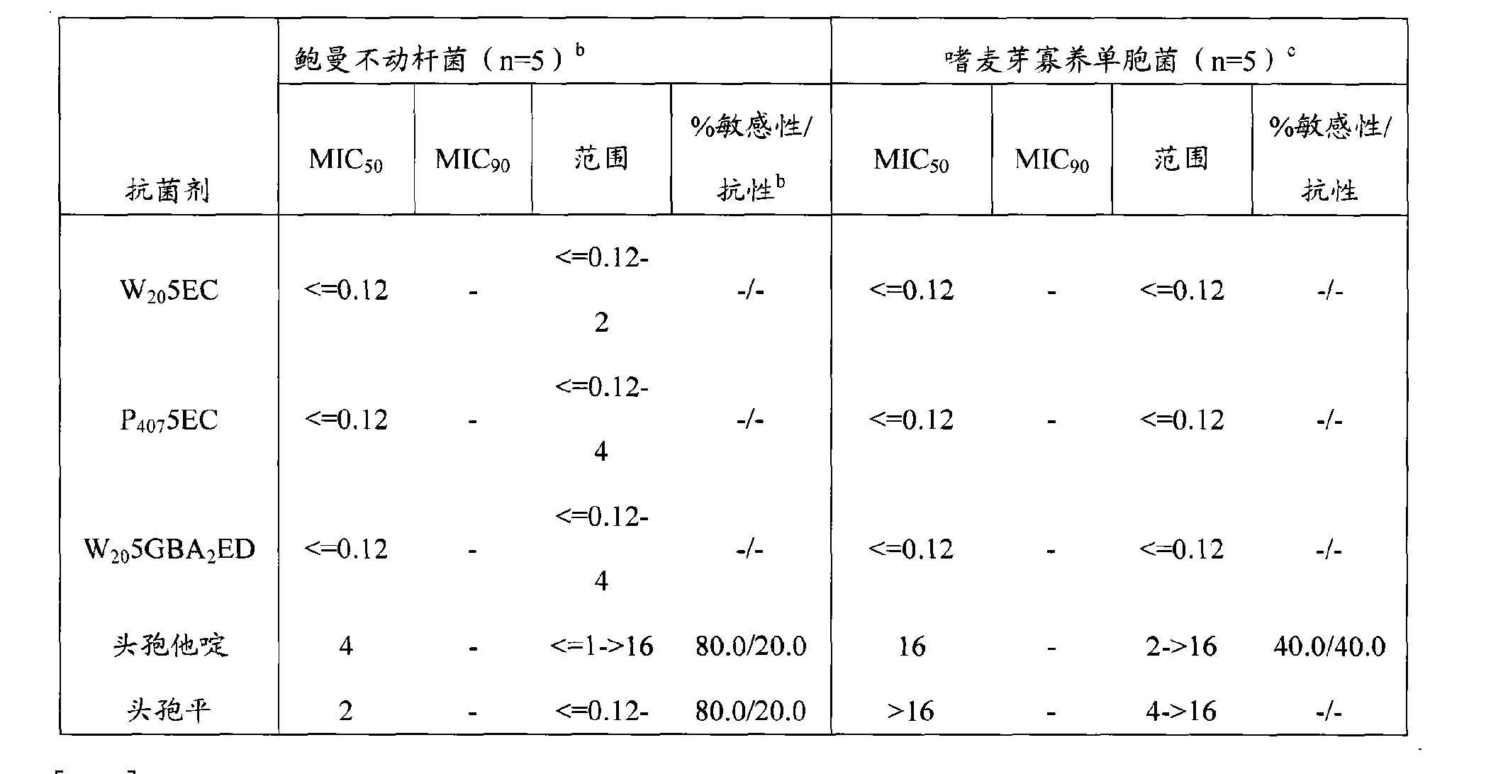 Figure CN102223876AD00872