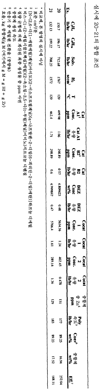 Figure 112009020263231-PCT00023