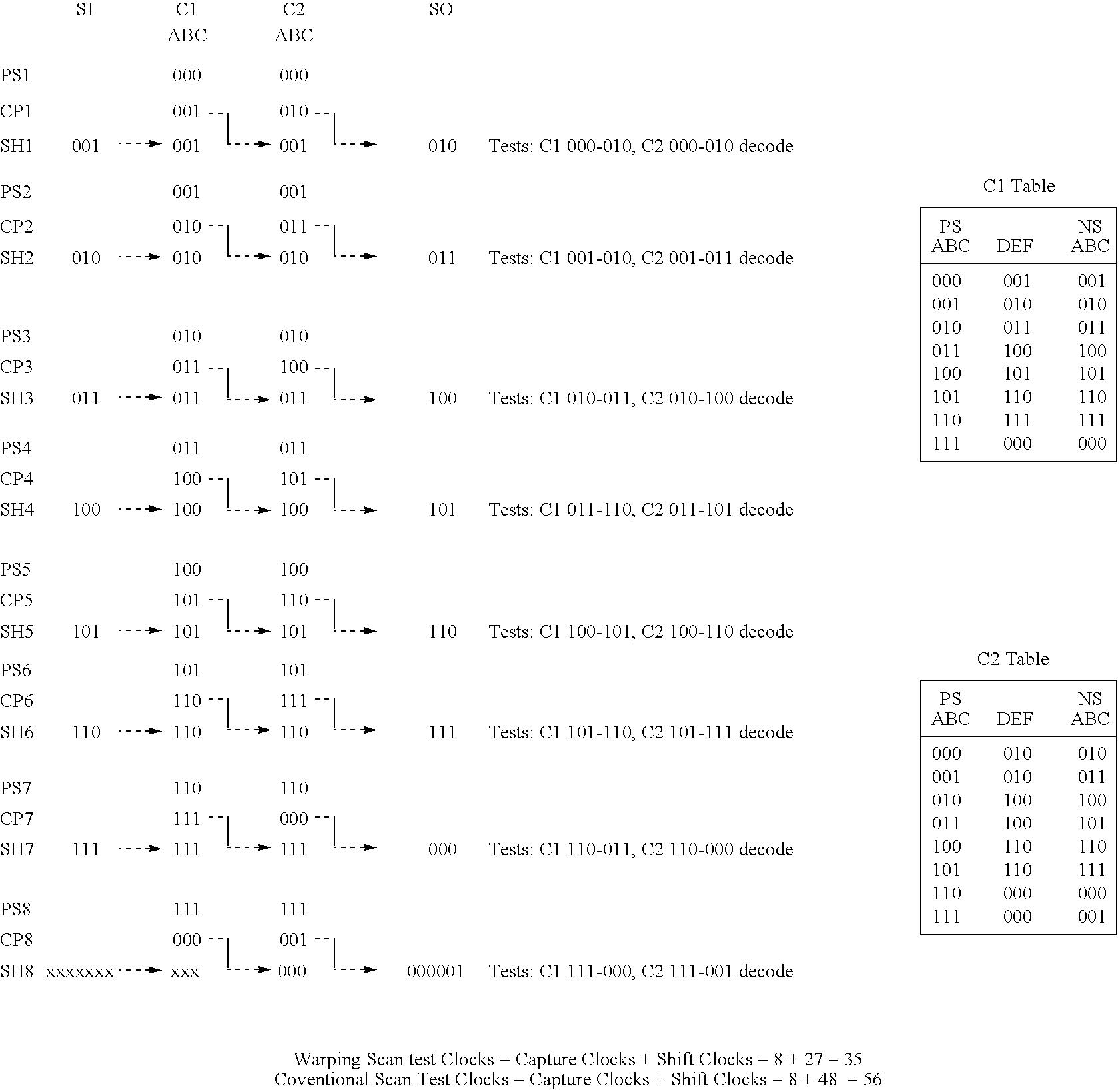 Figure US07257749-20070814-C00005