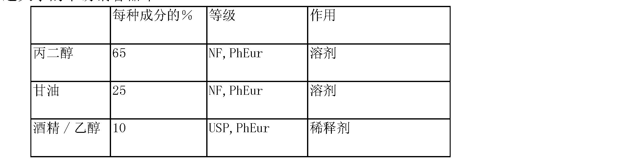 Figure CN103945902AD00532