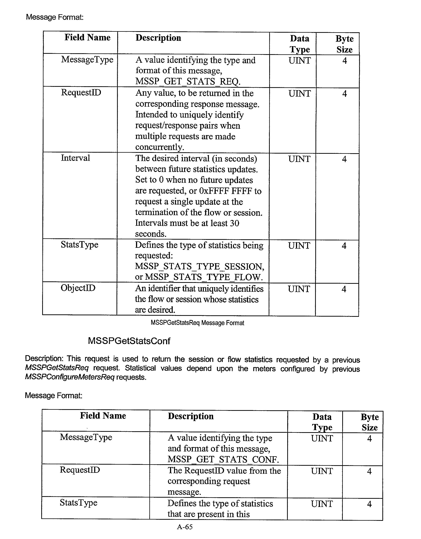 Figure US20030177283A1-20030918-P00065