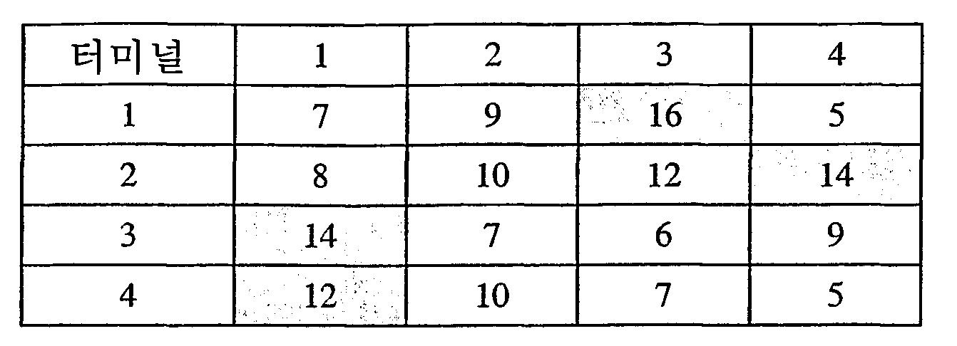 Figure 112003043102524-pct00014
