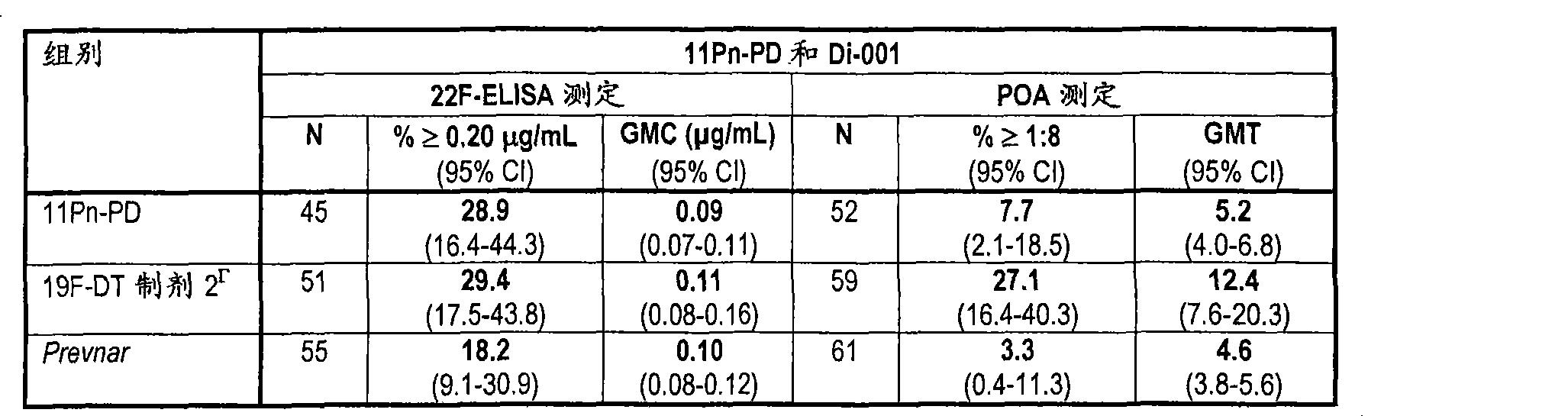 Figure CN101378778BD00463