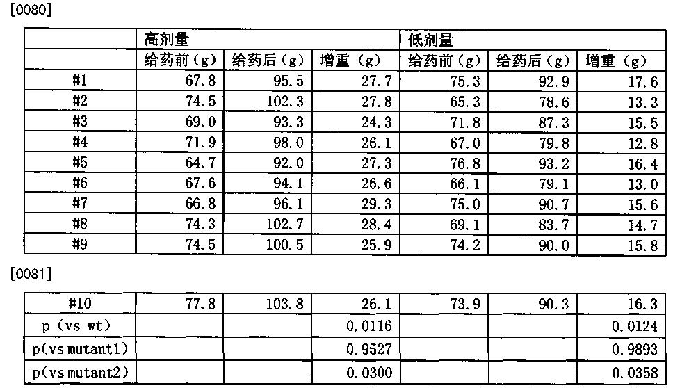 Figure CN103509102BD00092