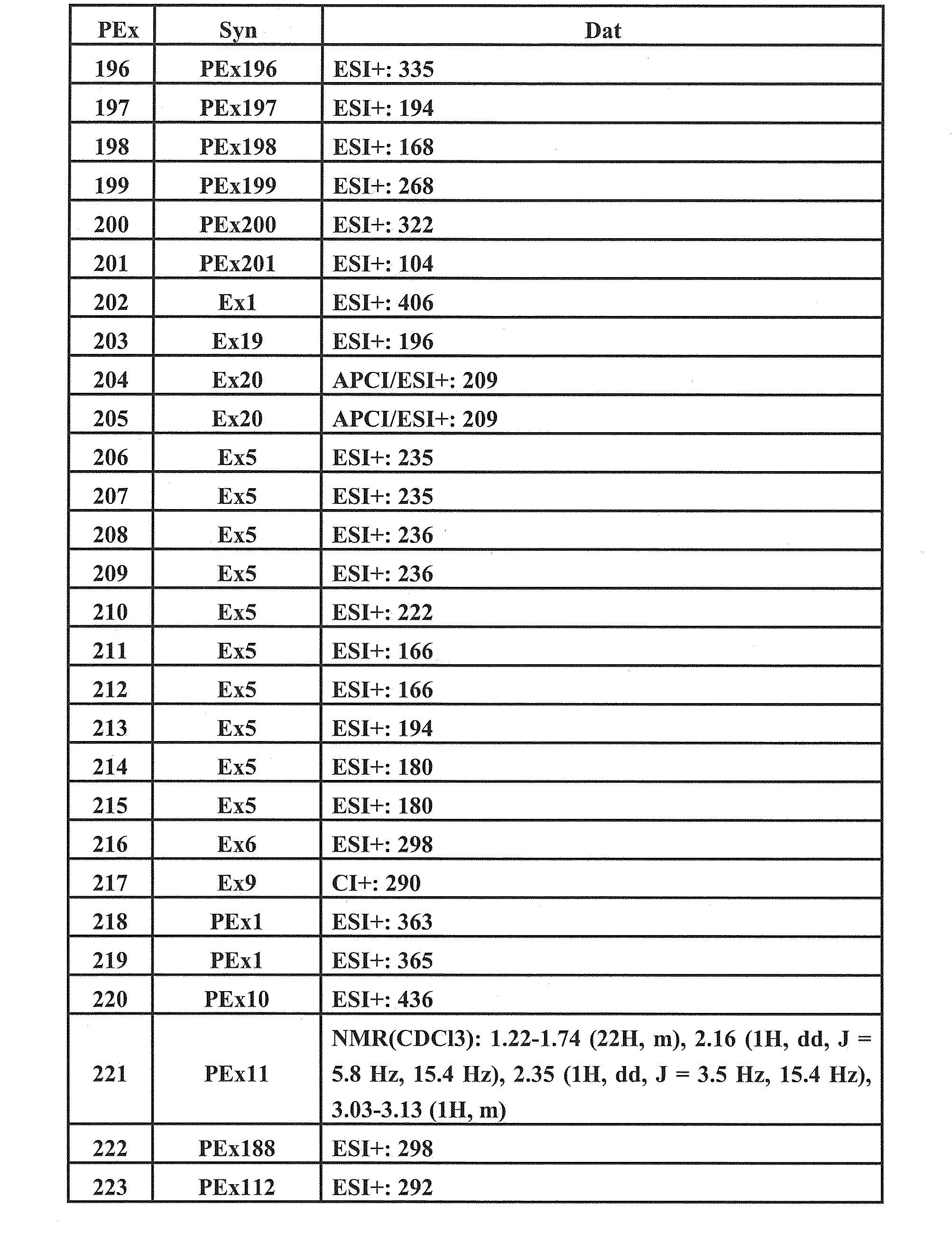 Figure JPOXMLDOC01-appb-T000055