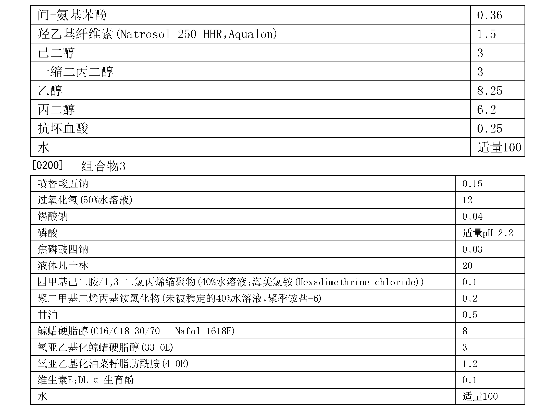 Figure CN107049808AD00221