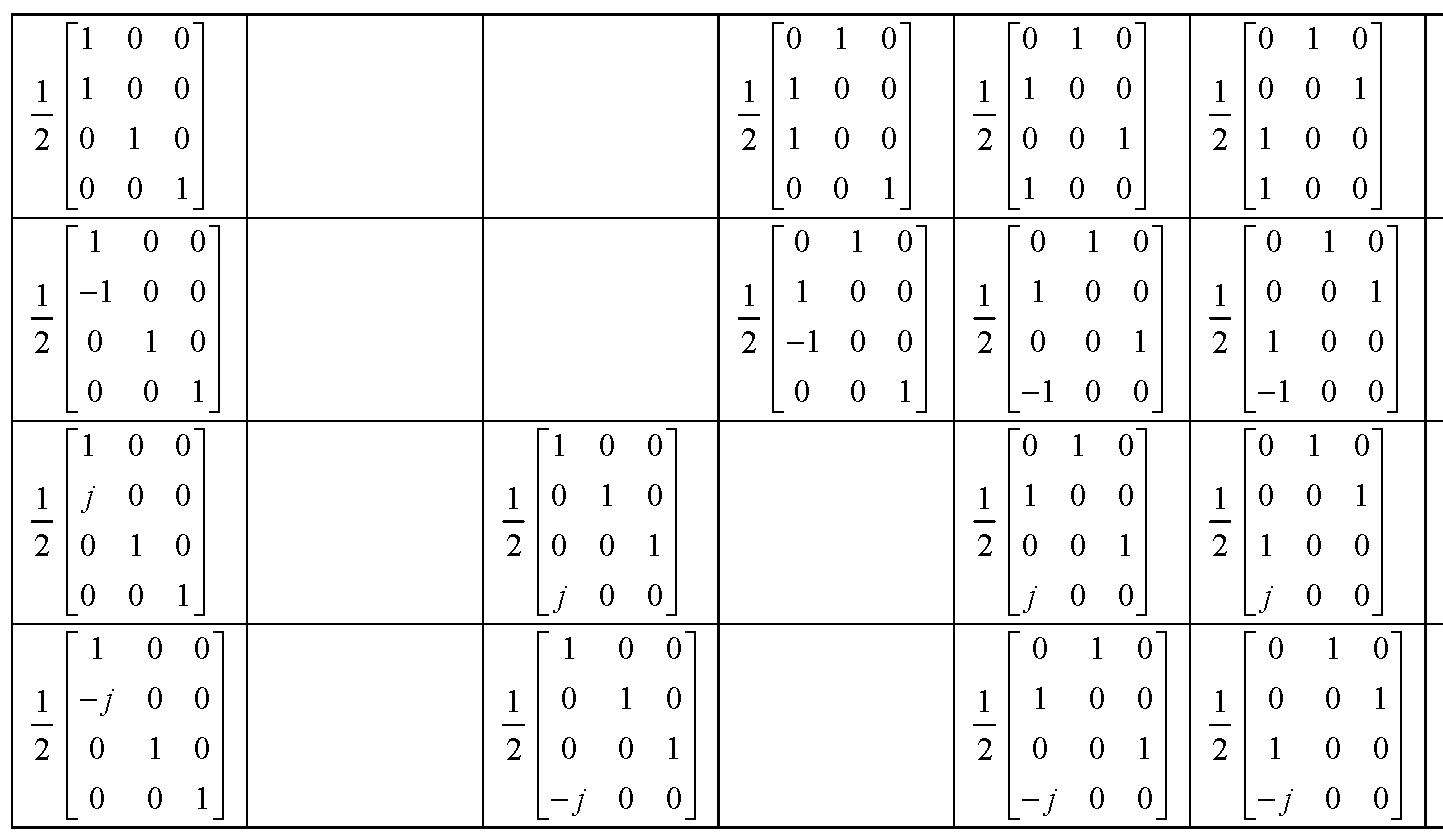 Figure 112010009825391-pat01059