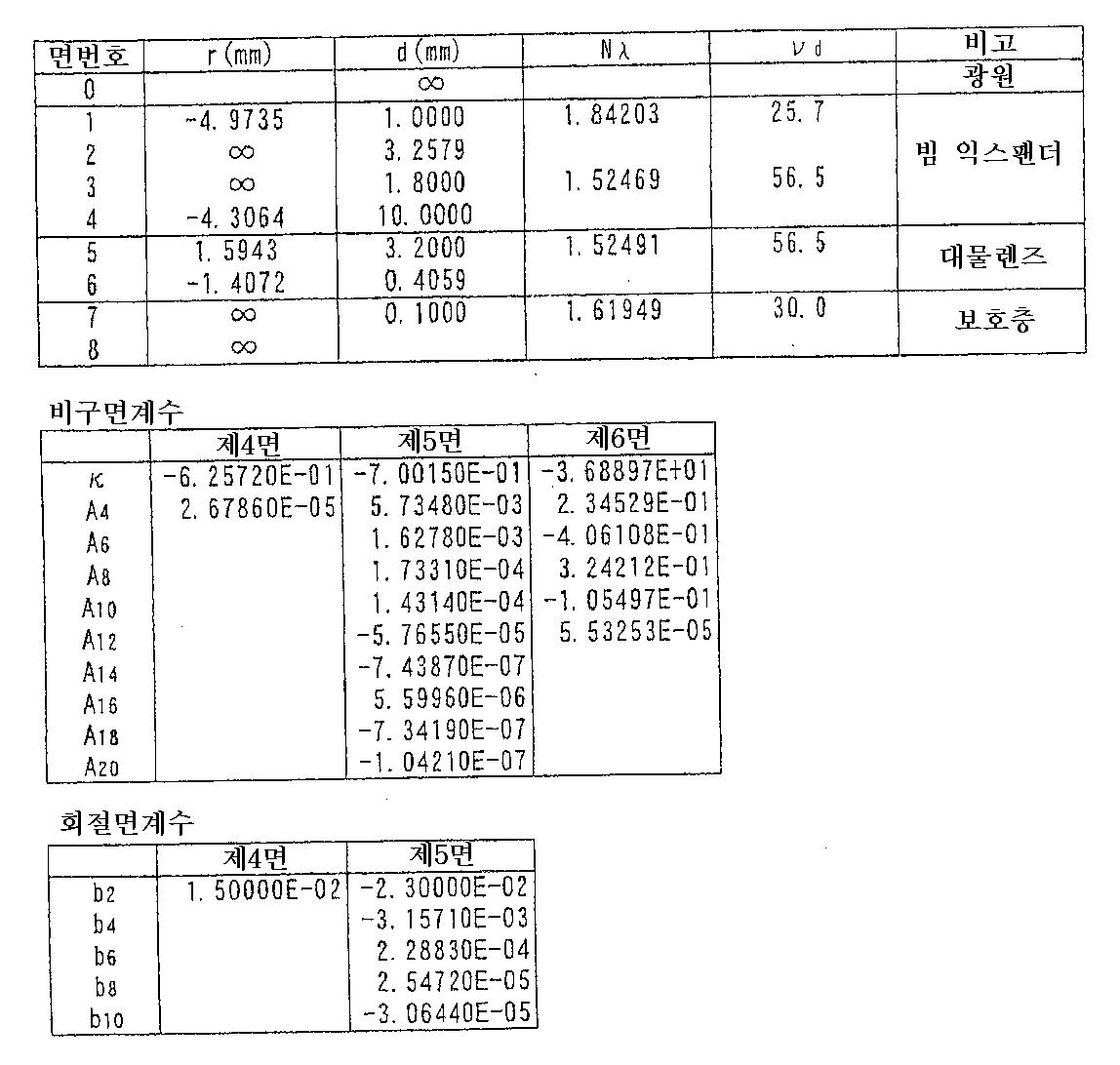 Figure 112003014327071-pat00004