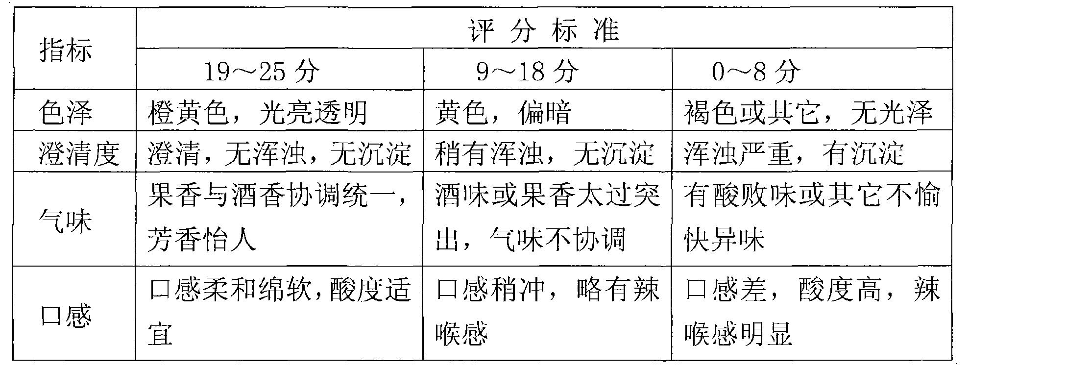 Figure CN101805706BD00081