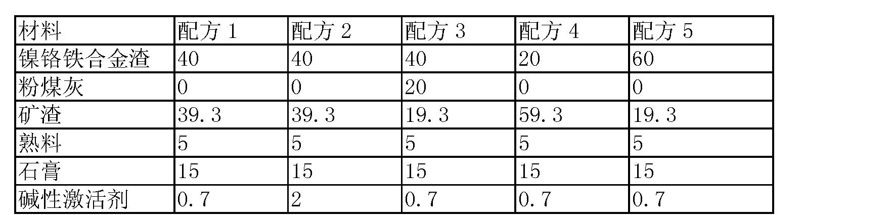 Figure CN101423342BD00072