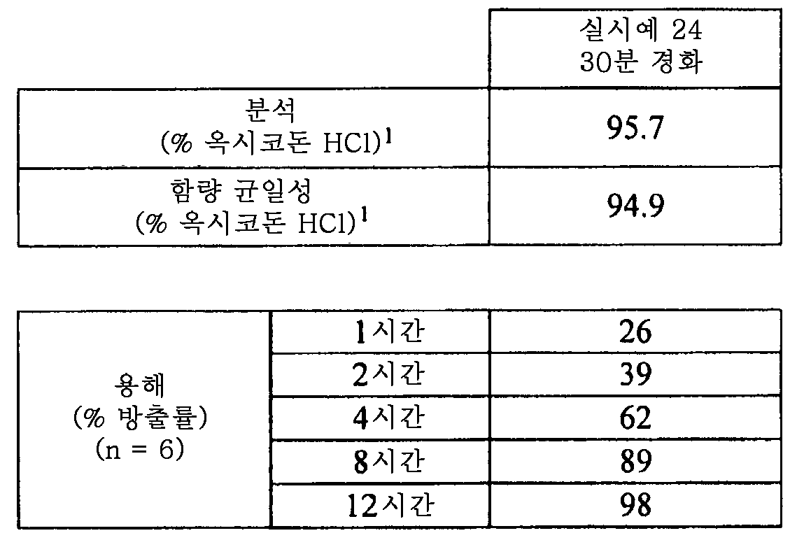 Figure 112011082183604-pat00116