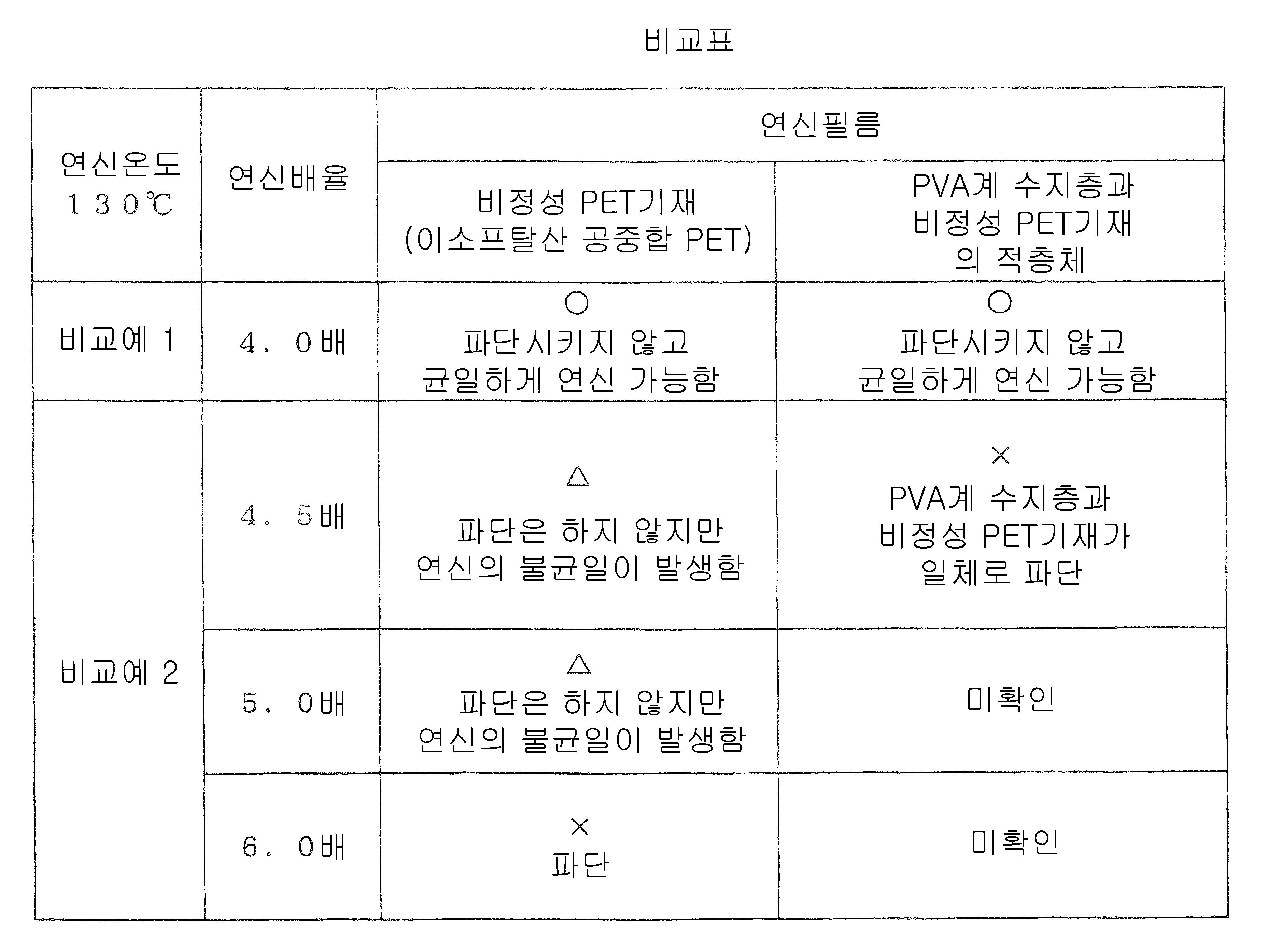 Figure 112012097069547-pat00001