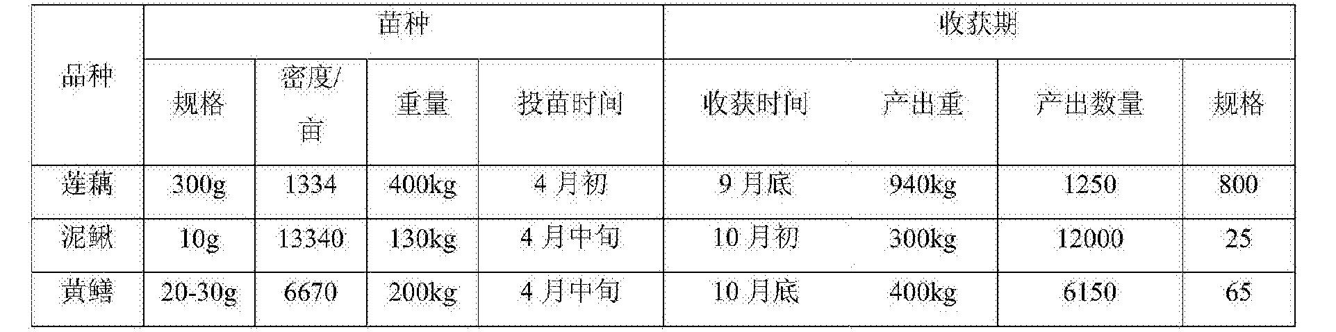 Figure CN106211994AD00101