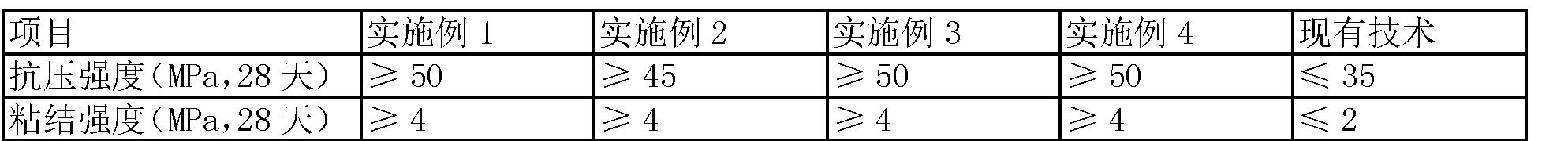 Figure CN104860615AD00061