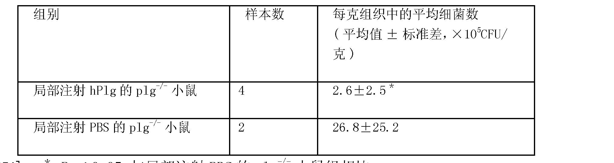 Figure CN101573134BD00321