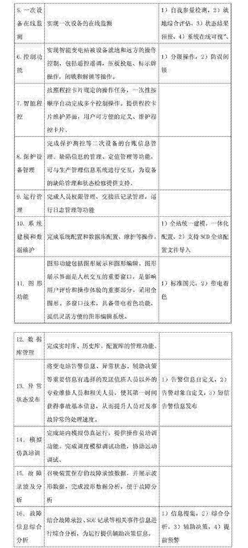 Figure CN107947356AD00071
