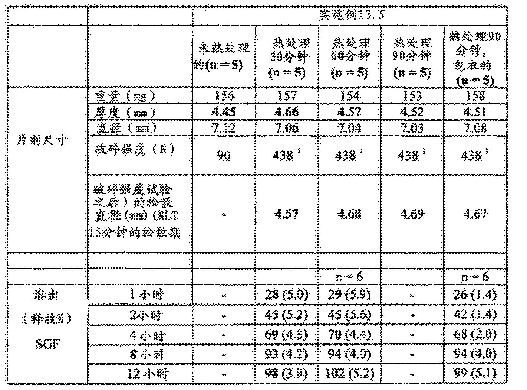 Figure CN102743355BD01002
