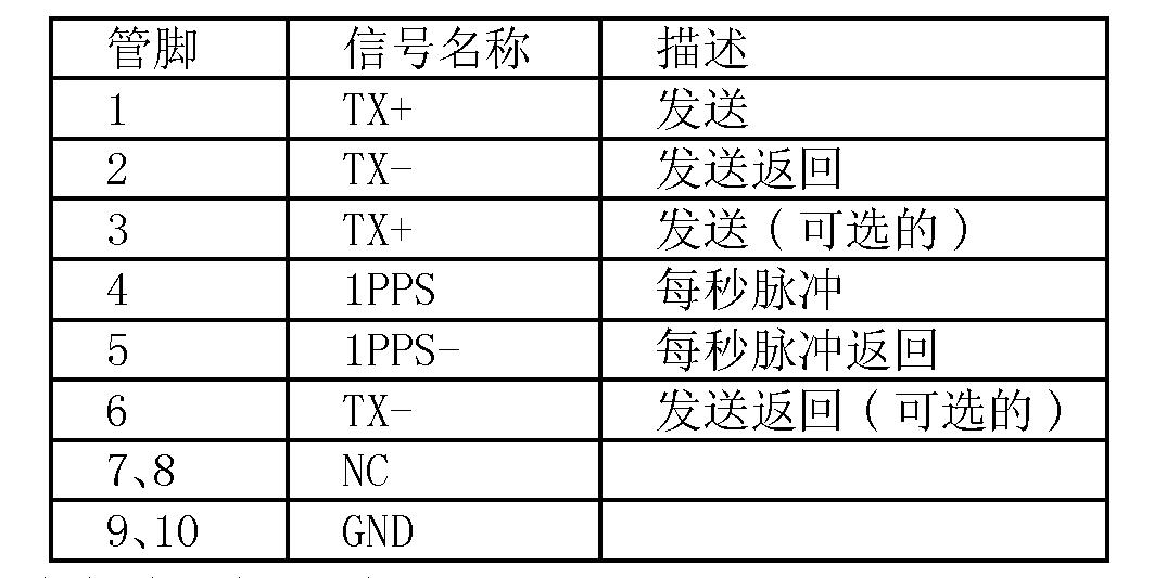 Figure CN101112107BD00181