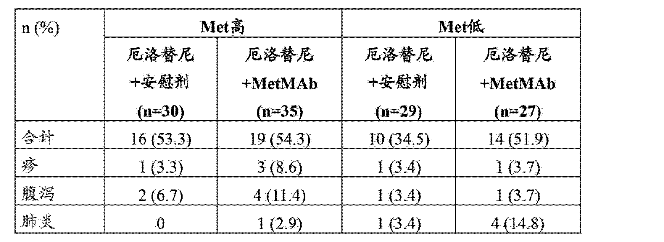 Figure CN103221825AD00672