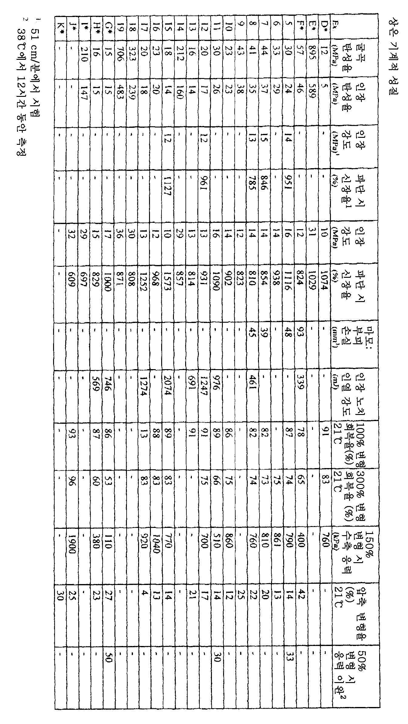 Figure 112009020263231-PCT00015