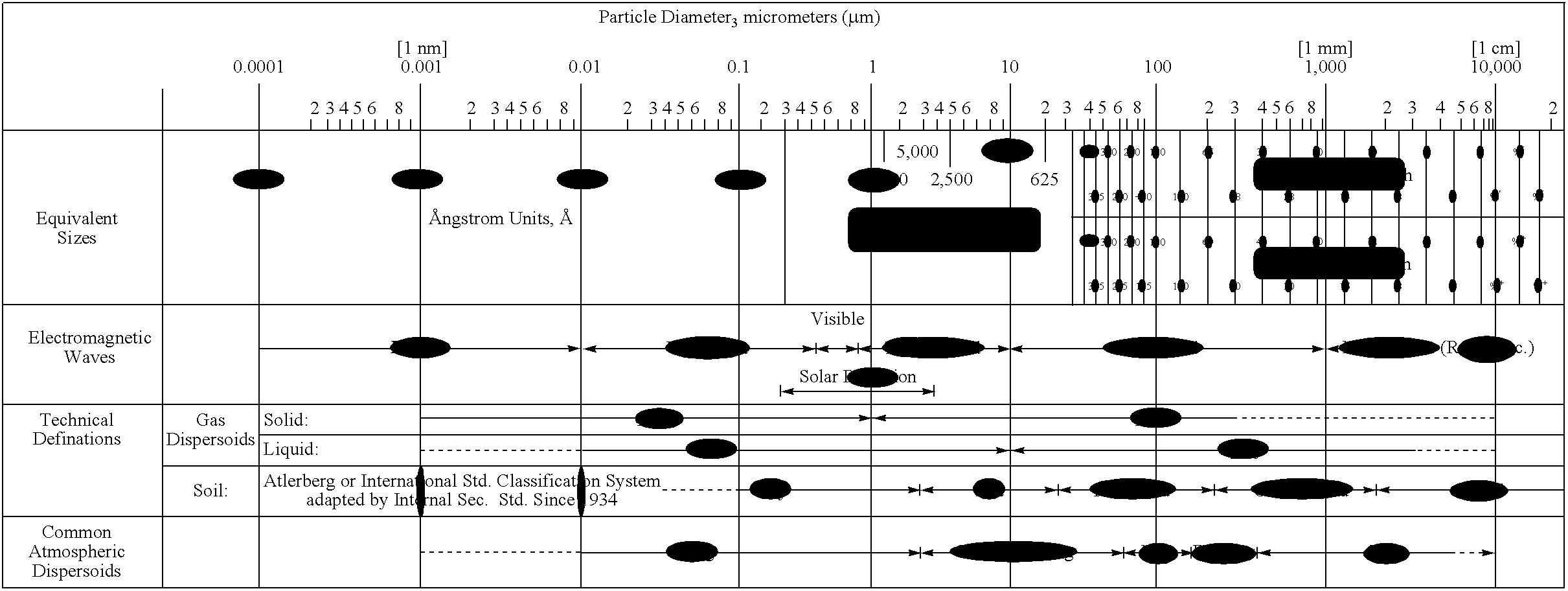Figure US06797042-20040928-C00001