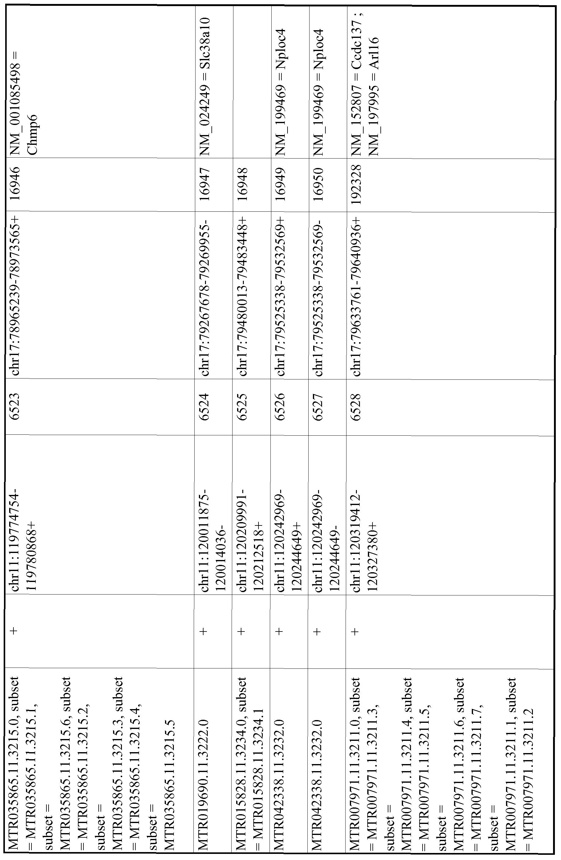 Figure imgf001171_0001