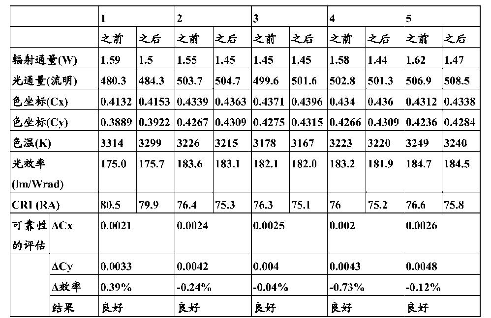Figure CN104829129AD00101