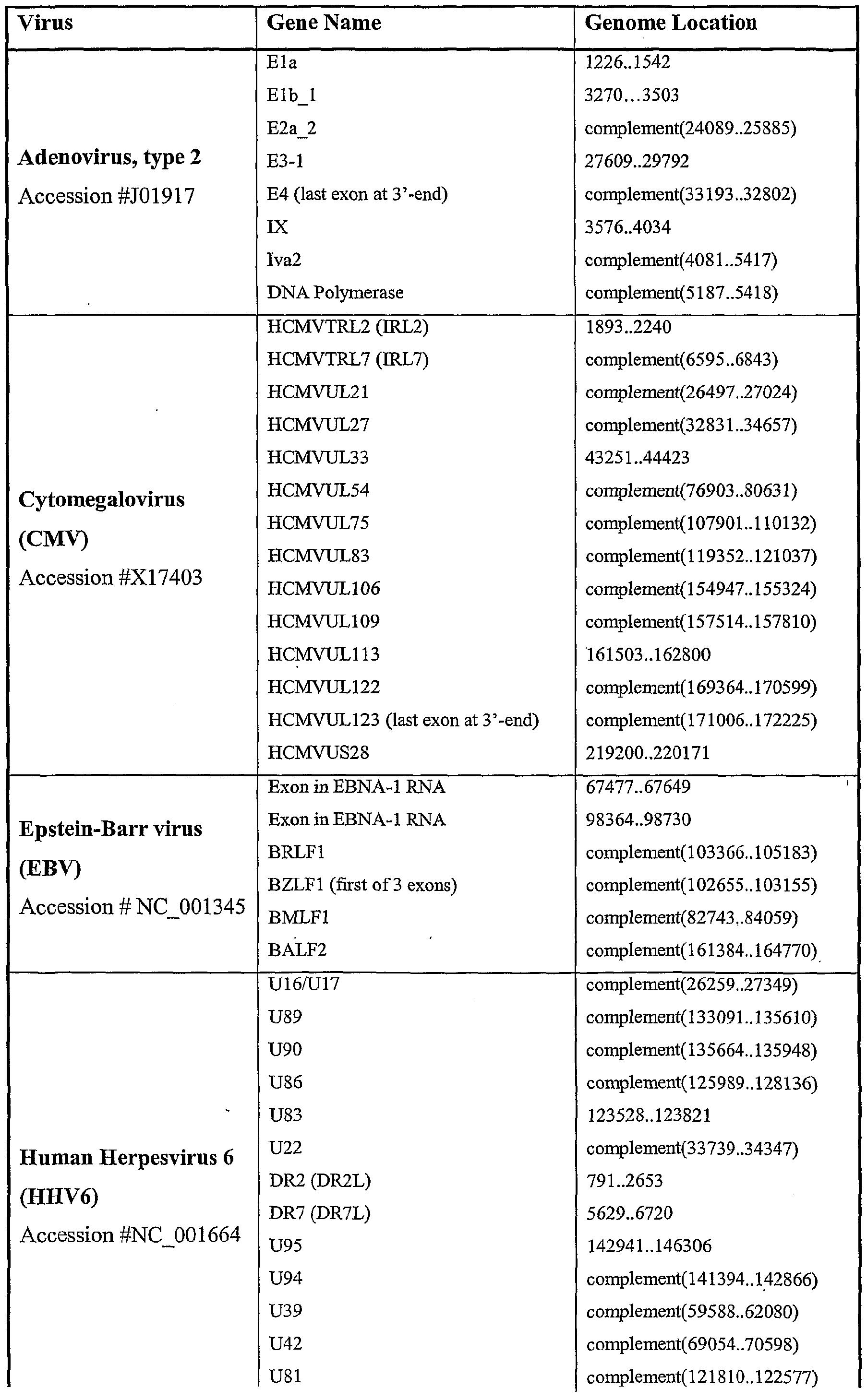 wo2002057414a2 leukocyte expression profiling google patents rh google com