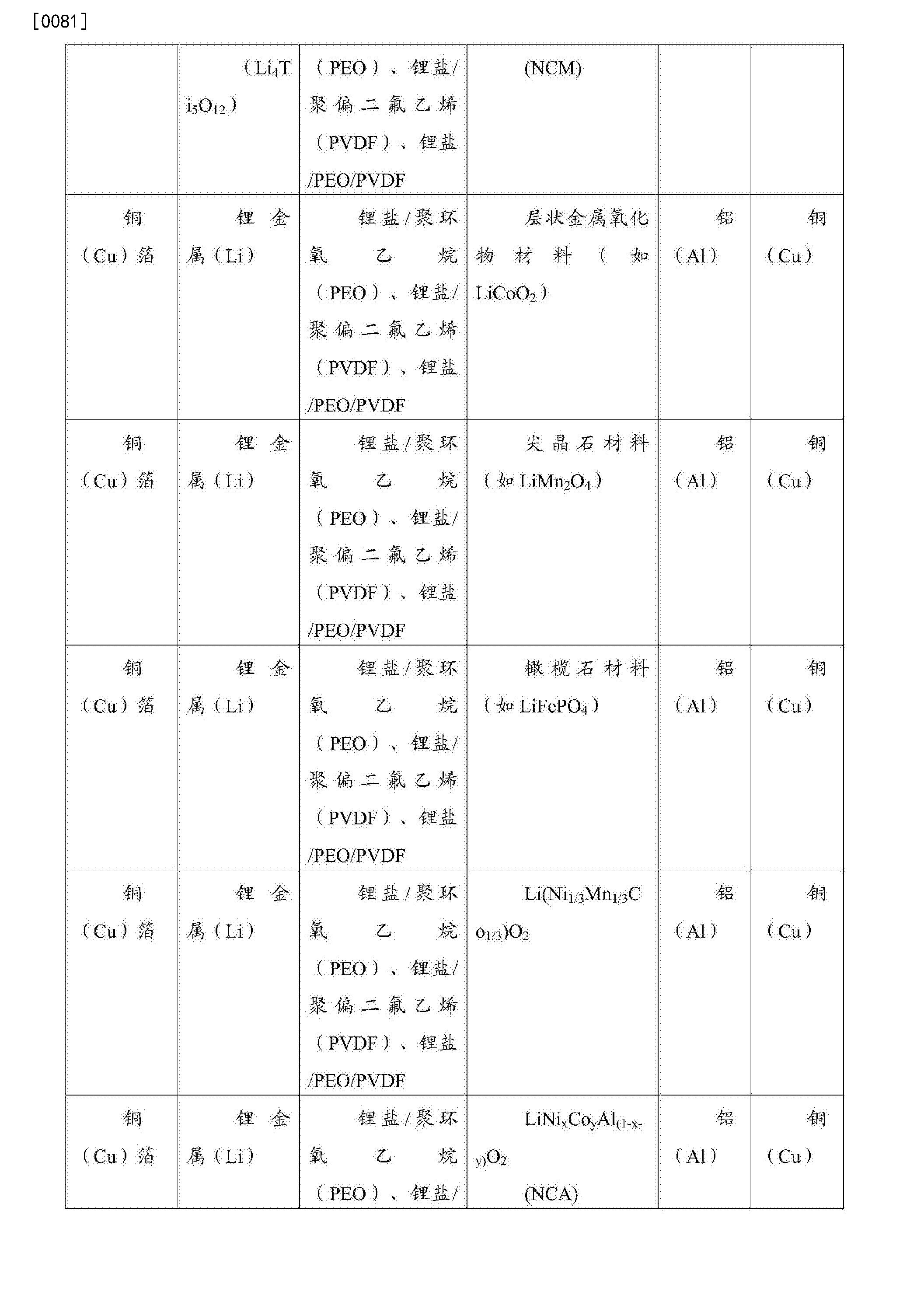 Figure CN105755446AD00191