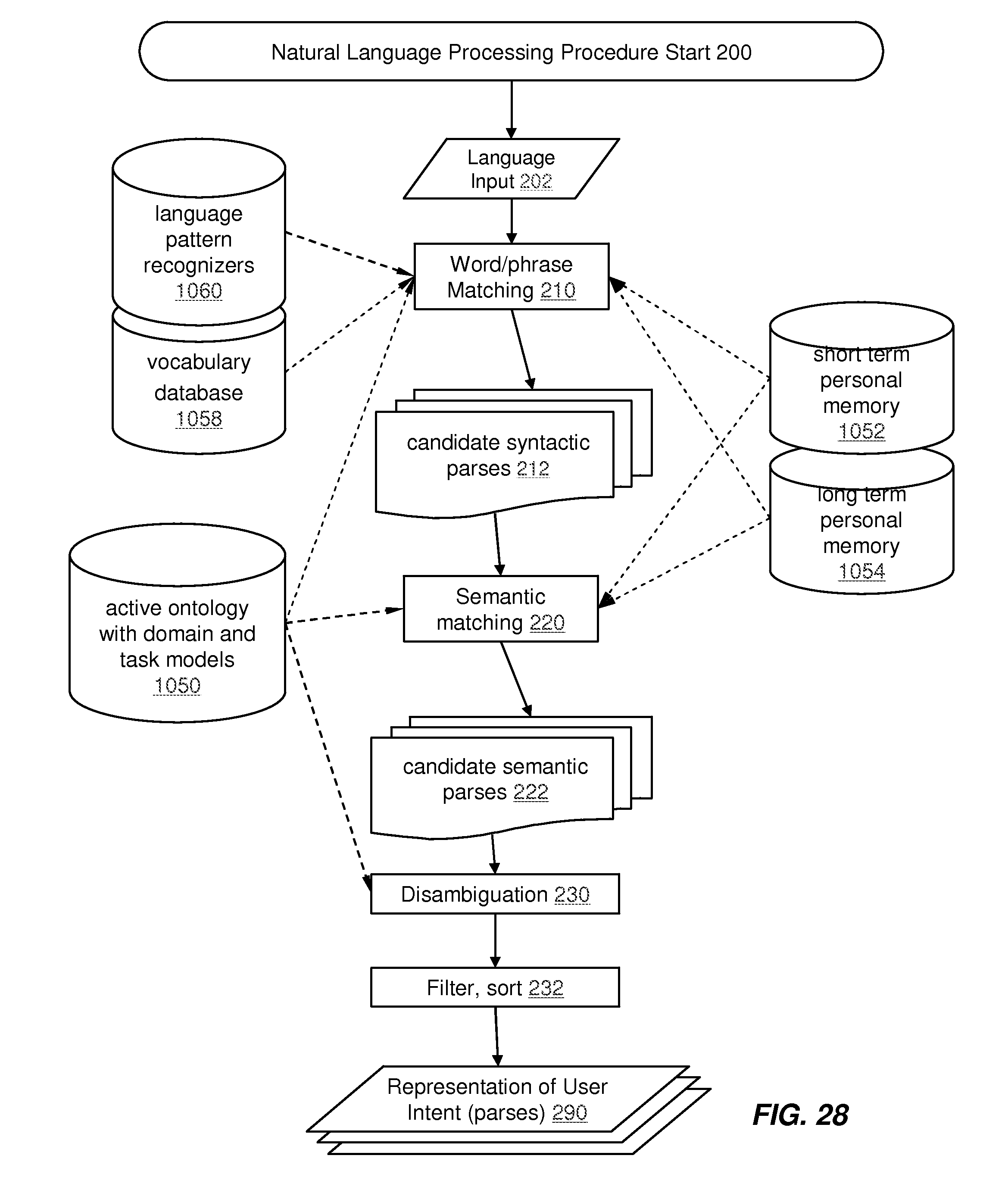 us20120016678a1 intelligent automated assistant patents Aerial View Office Space