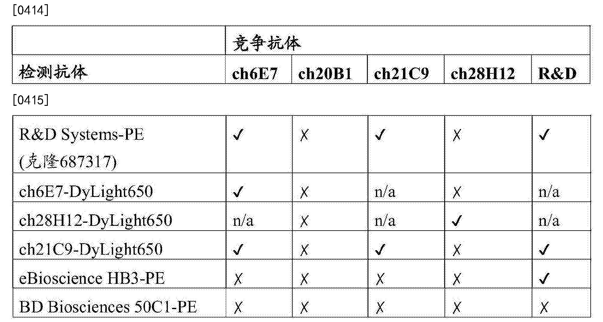 Figure CN107847568AD00662